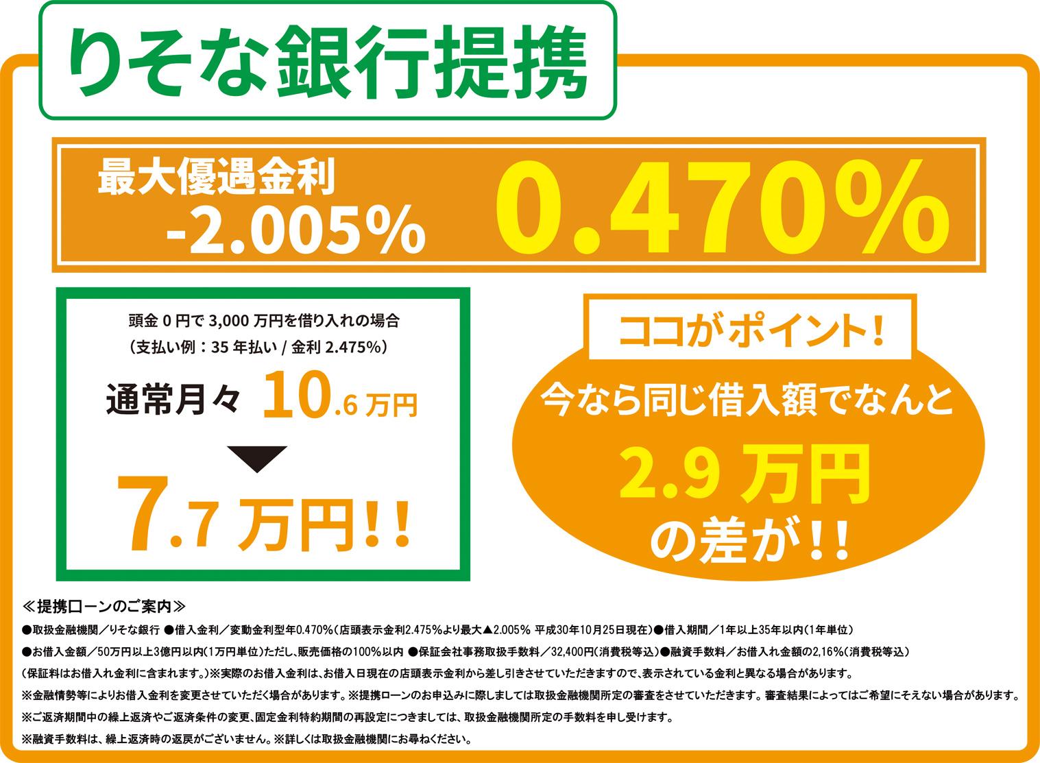 りそな銀行提携による最大優遇金利-2.005%